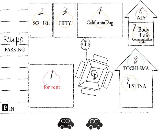 Rupo敷地内マップ